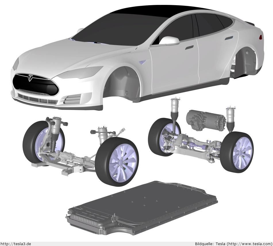 Tesla Model 3 - Aufbau mit Akku und Elektromotor des Tesla Model S
