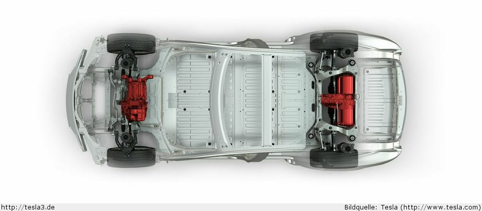 Tesla Model 3 - Allradantrieb bzw. Dual Motor beim Model S